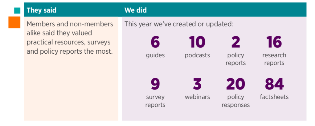 CIPD Annual report 2017 - 2018 What members and non-members said they valued